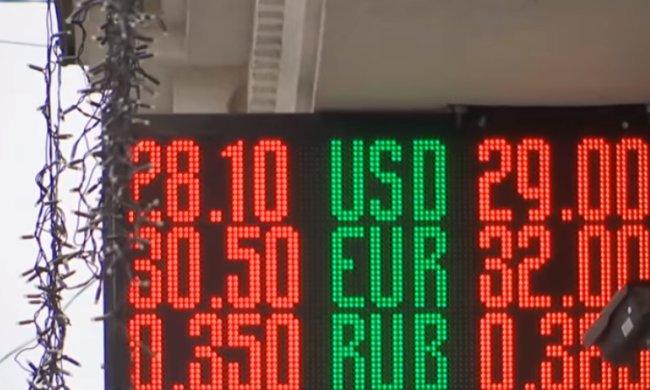 Курс валют на 25.03.2020