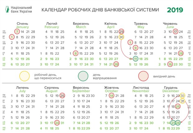 Расписание банковских праздников