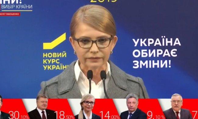 Тимошенко в прекрасном настроении: Она победила Порошенко и Зеленского озвучила цифры
